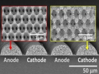 Image of Anode and cathodes - Microscopic structure