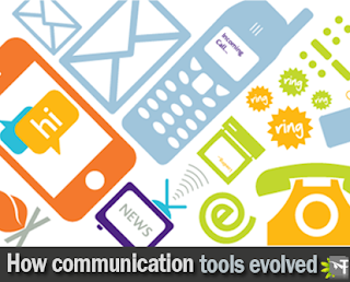how communication tools evolved