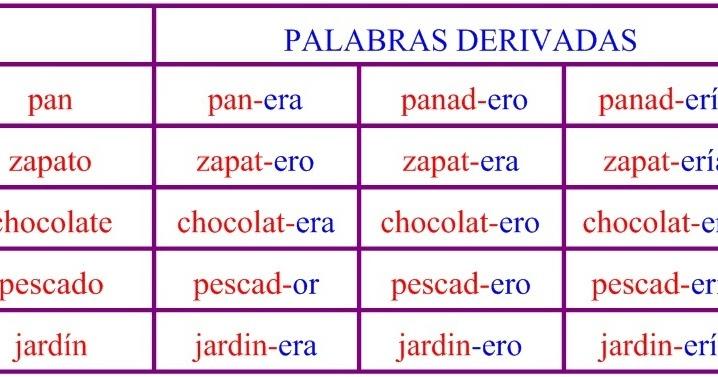 se o julia lengua palabras derivadas