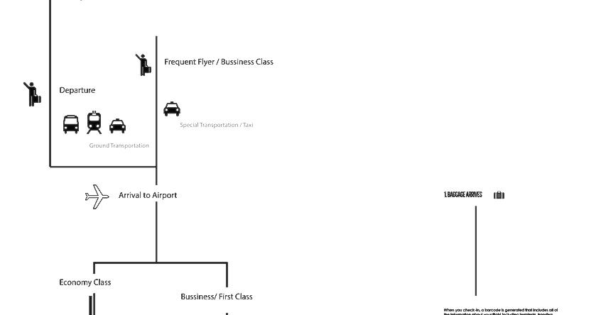 transit city urban mobile think tank c 39 est quoi prendre l 39 avion aujourd 39 hui. Black Bedroom Furniture Sets. Home Design Ideas