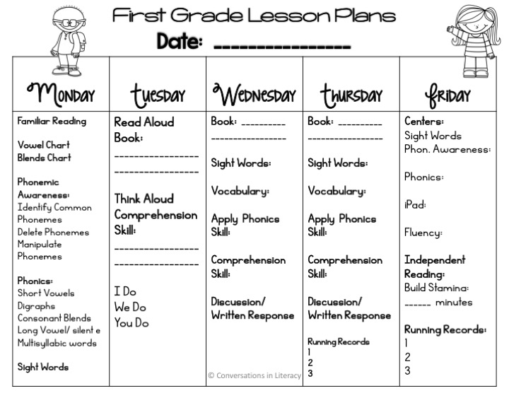 Reading Lesson Plans And RTI Visual Plans Cant Find - Literacy lesson plan template