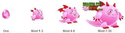 Informações do Dragão Chiclete