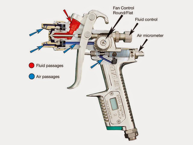 the physical science of a gun The science of guns proves arming untrained citizens is a bad idea how data can help clarify the gun-control debate.