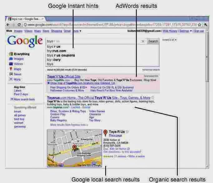 adward-search-explaination