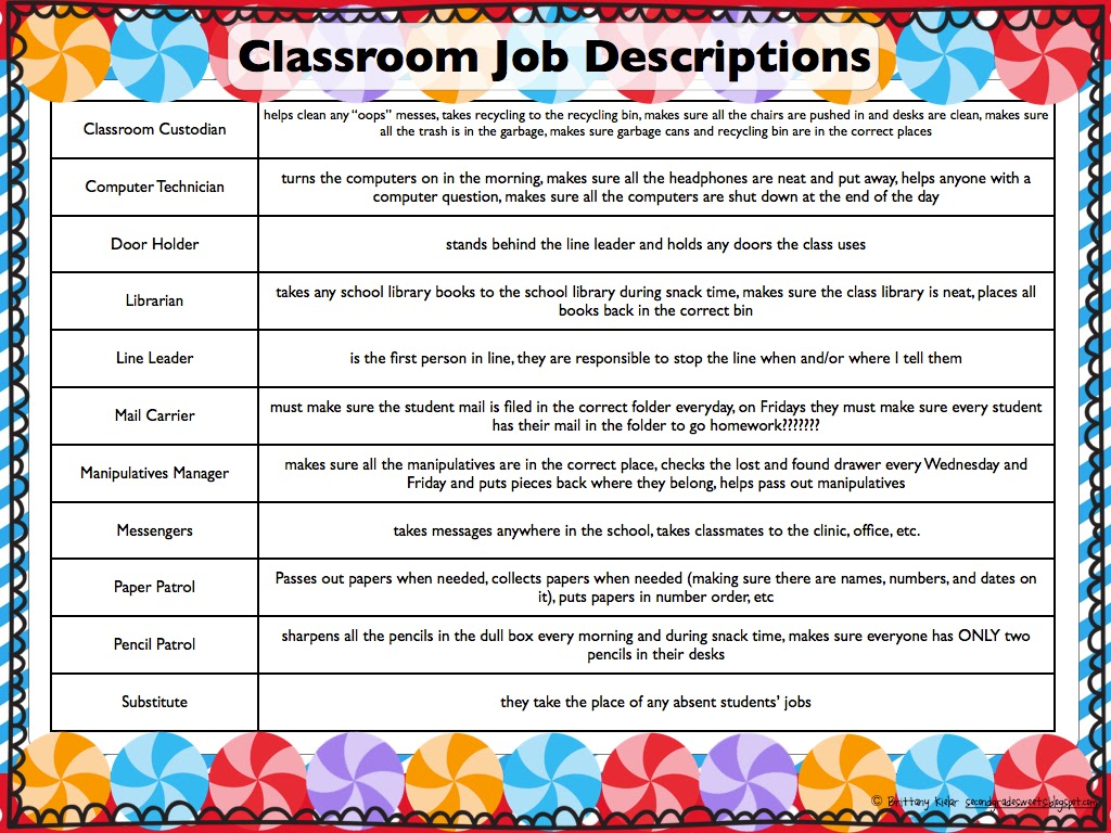Classroom Theme Ideas List ~ The gallery for gt classroom jobs list