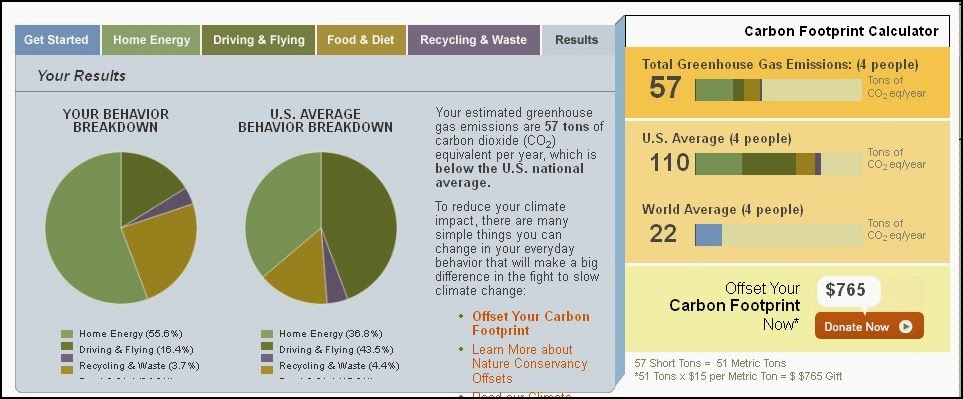 Final carbon footprint tally from Nature Conservancy