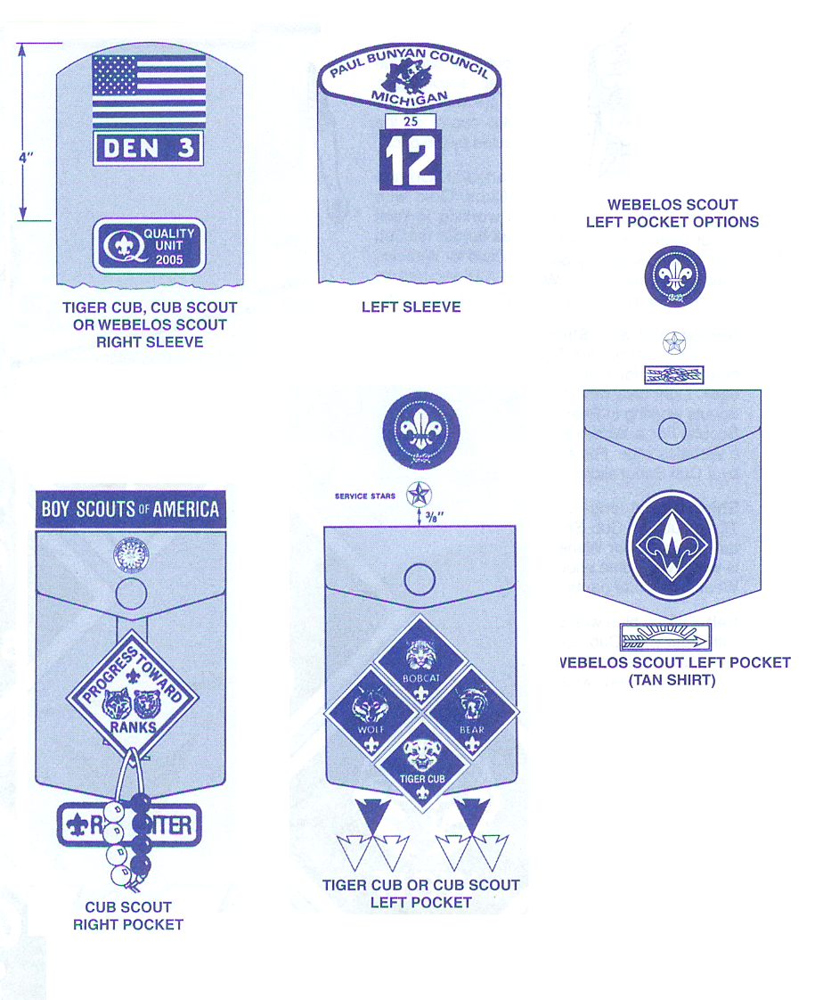 Official Placement of Insignia from Boy Scouts of