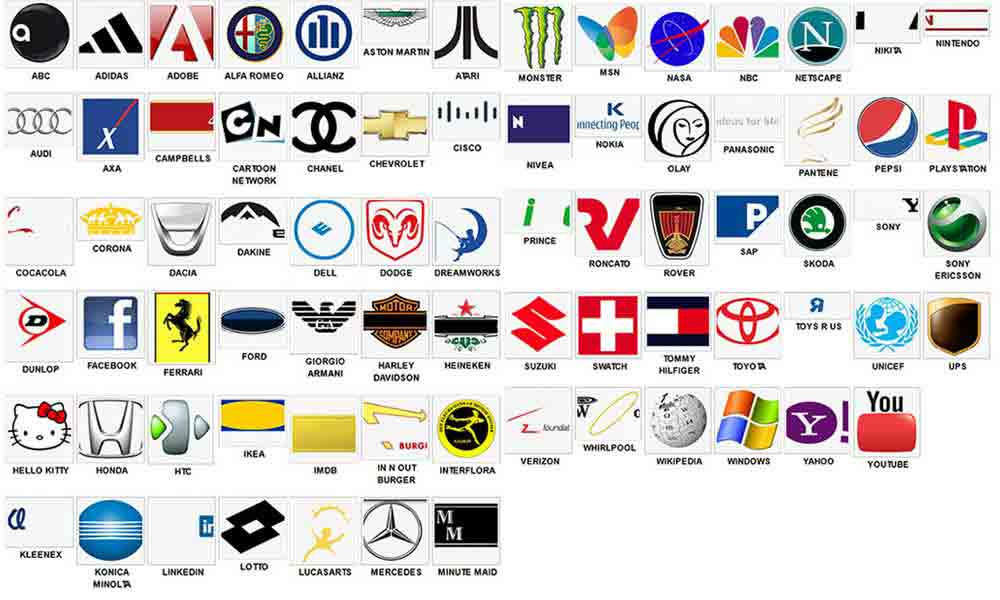 Celebrity Logo Quiz Answers Logo Quiz Answers