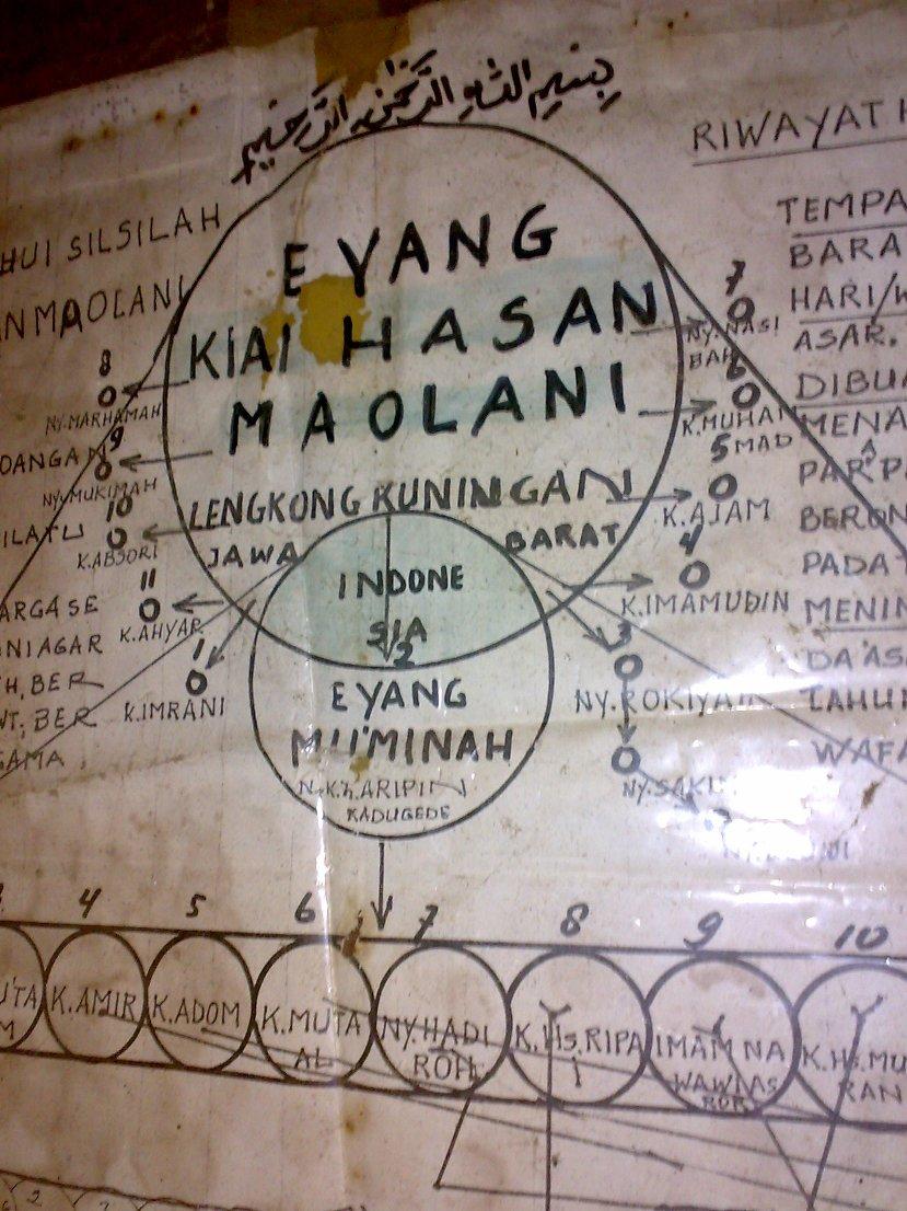 Eyang Hasan Maolani