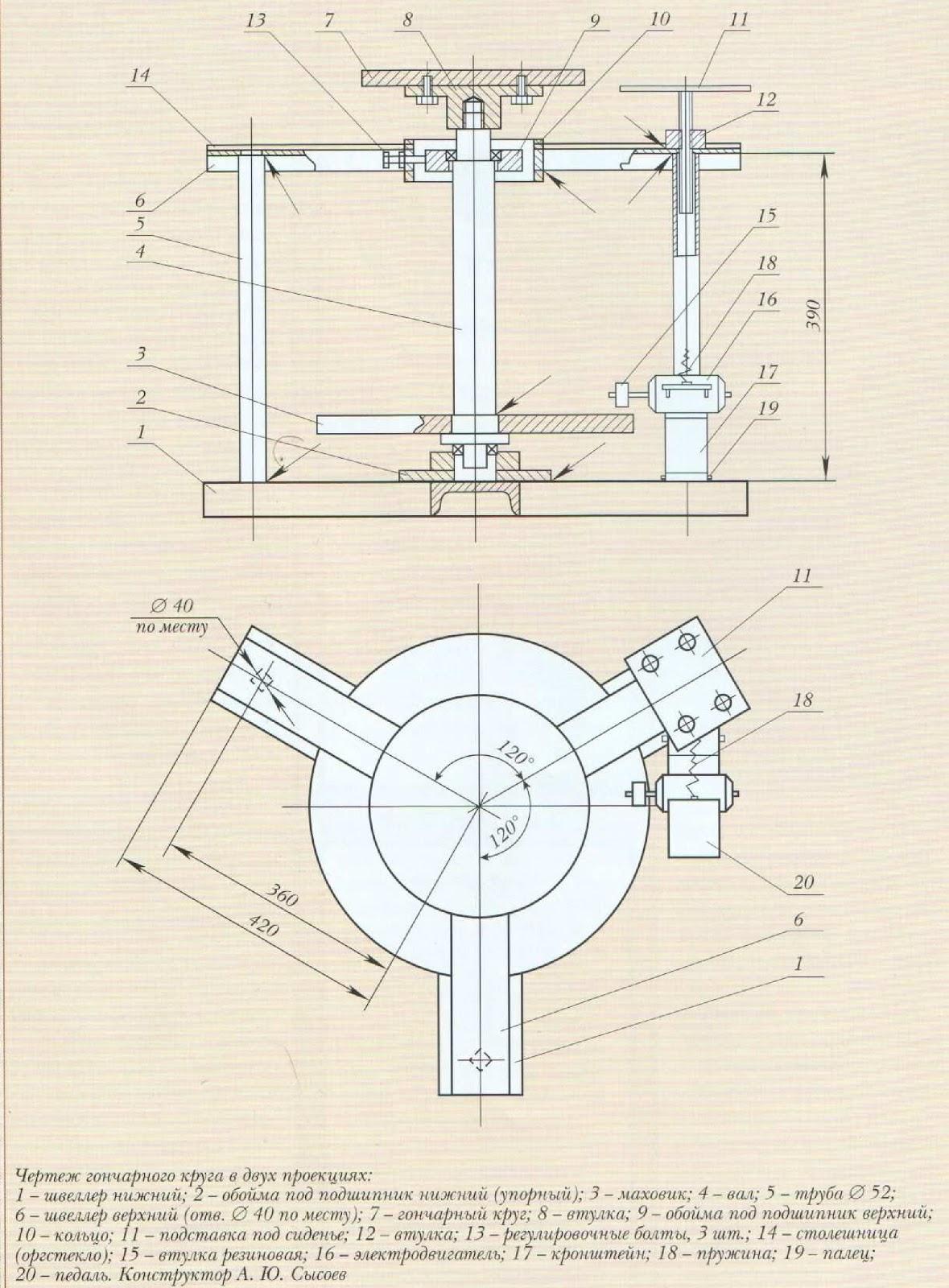 Схема для гончарного круга
