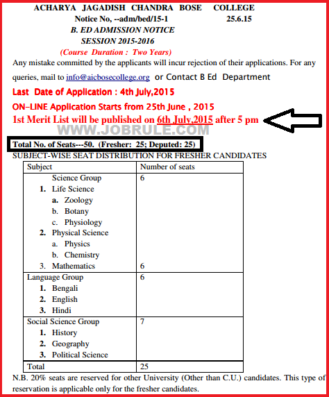 AJC Bose College B.Ed Admission 2015-2017 Session Merit List
