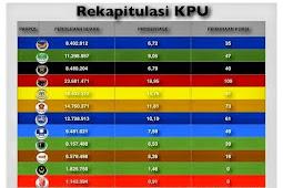 DPR RI 2014 - 2019