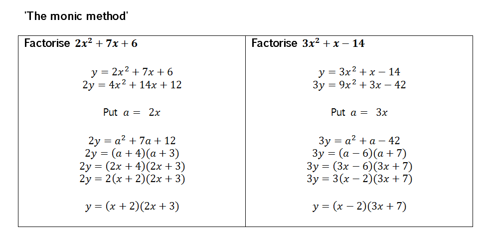 Resourceaholic: Factorising Harder Quadratics