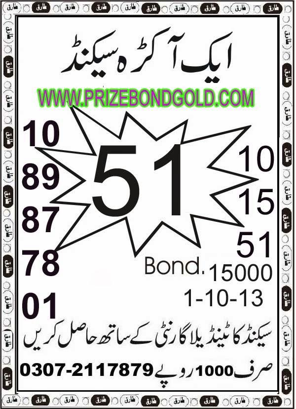 Forex prize bond results