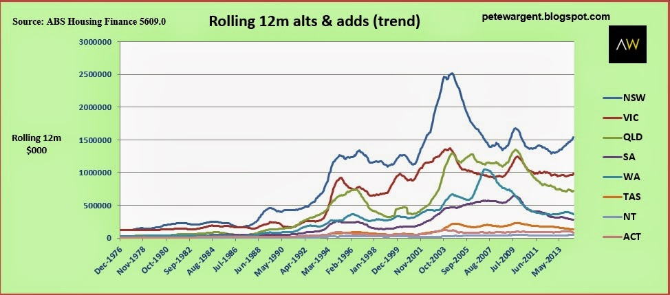 rolling 12m alts adds