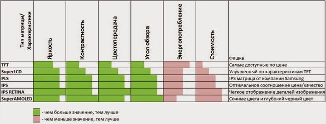 разрешение печати по вертикали зависит от параметрамПо номеру объявления