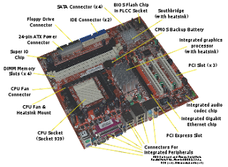 component motherboard