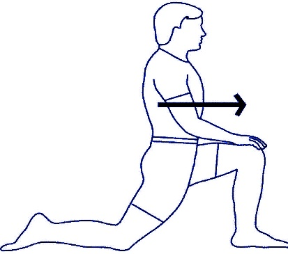 tight hip flexors purpose again ache