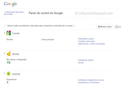 Panel de control de Google