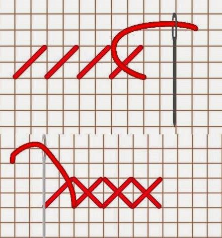 haft krzyzykowy podstawowy
