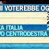 Sondaggio Ipsos per Ballarò: centrodestra supera centrosinistra, M5S secondo partito