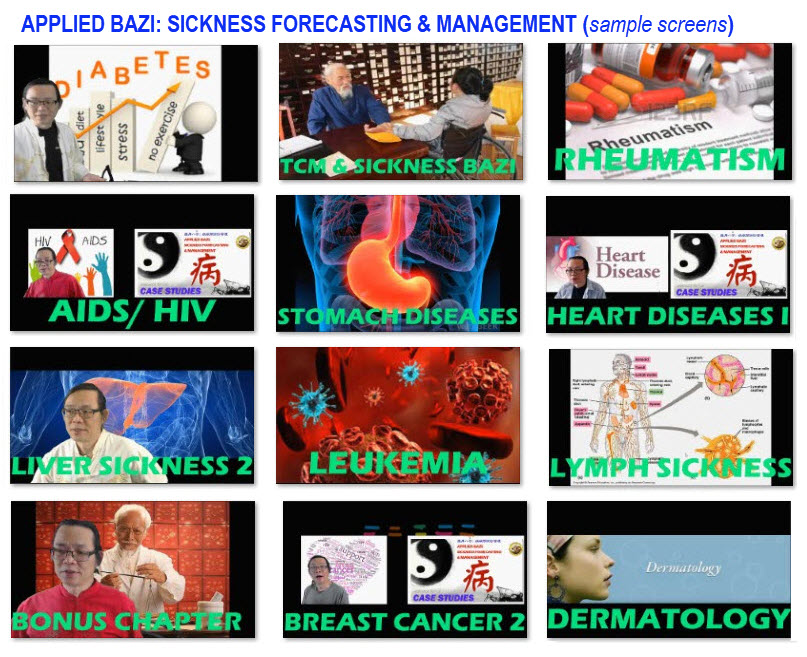 Applied Bazi: Sickness Forecasting & Management