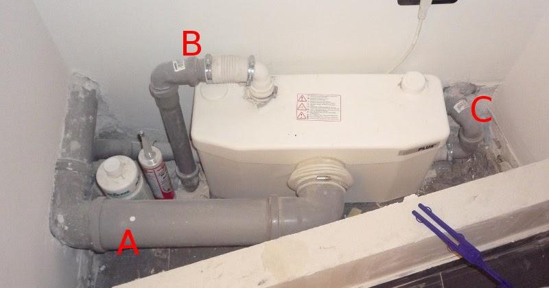 Diari di un architetto: sanitrit: pro e contro