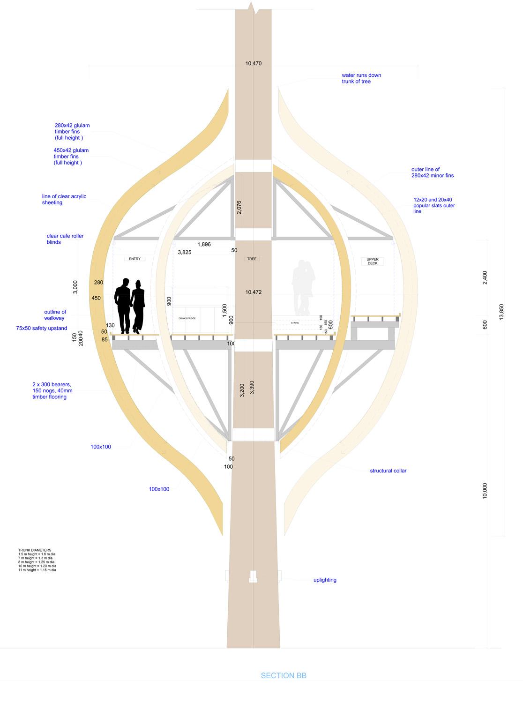 Best restaurant interior design ideas tree