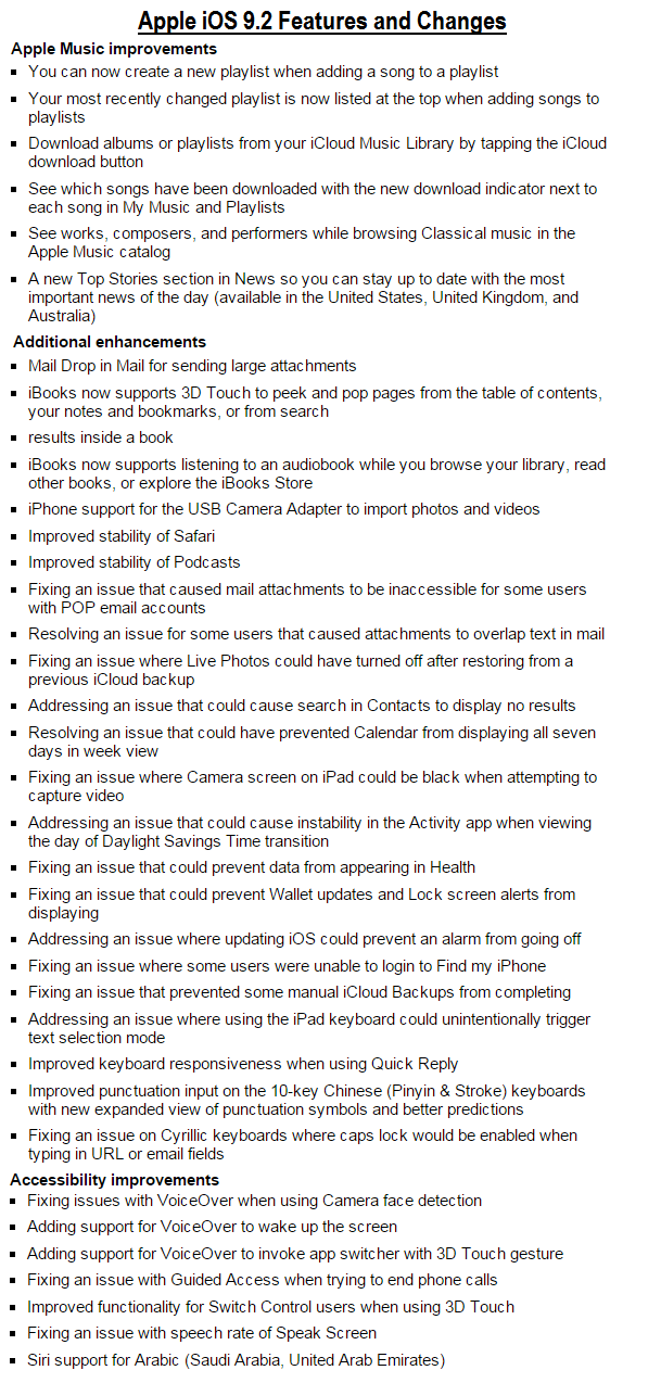 Apple iOS 9.2 Firmware (13C75) Final Features and Changes