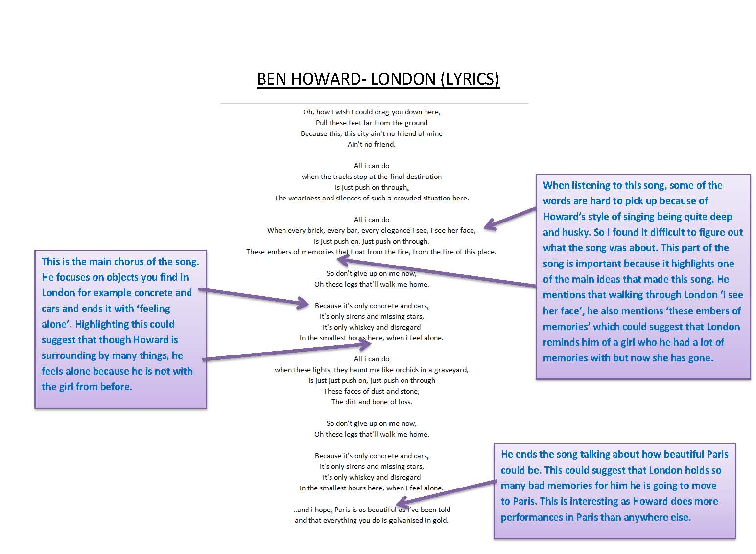 london lyrics: