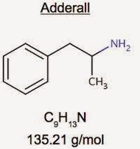 obetrol adderall