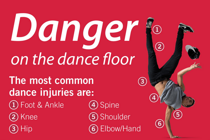 Danger-On-The-Dance-Floor-Infographic.pn