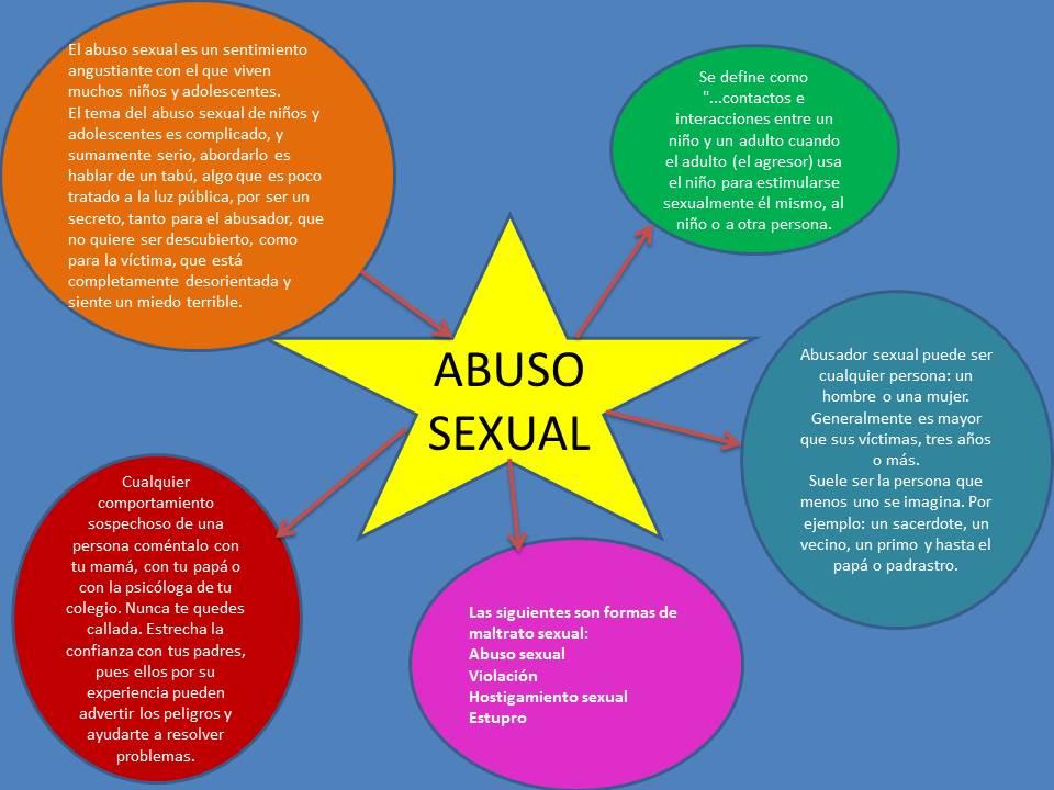 Cmo prevenir el abuso sexual infantil - en 10 pasos