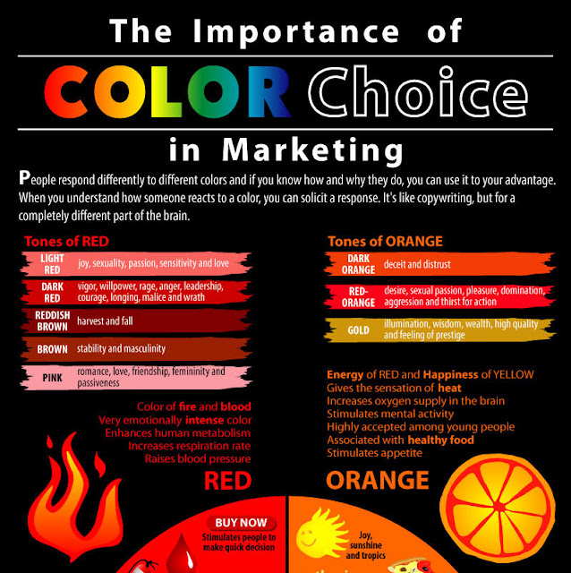 The importance of Color Choice in Marketing