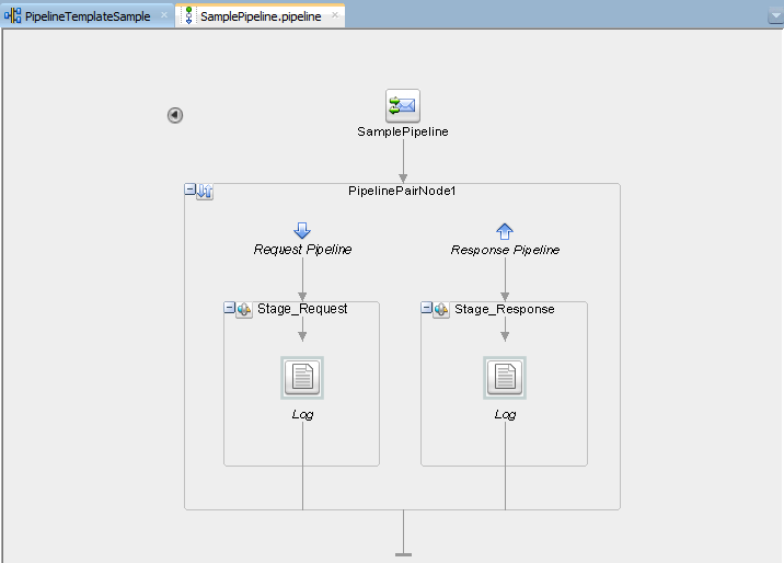 OSB 12c Use Pipeline Template Message Flow