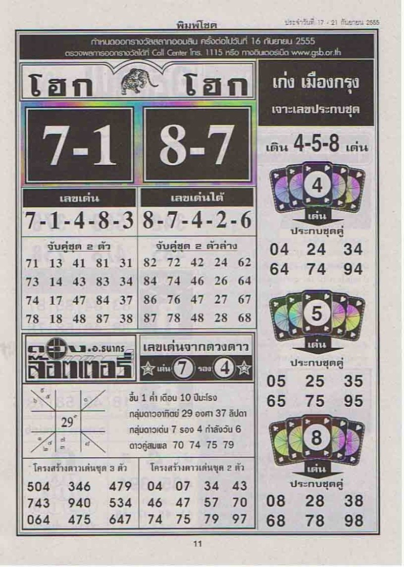 Thailand Lottery Tips and Prize Bond Draw Numbers