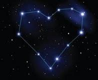 O caminho não está nas estrelas... O caminho está no Coração !