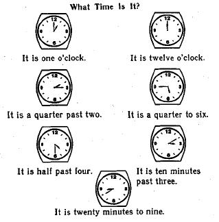 Который час или время в английском языке.