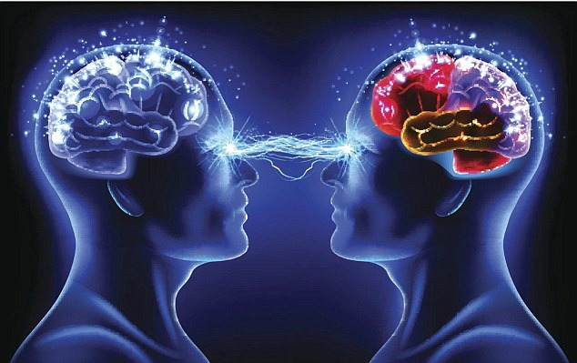 Image result for how to read someone's mind