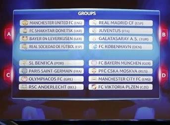 Grupos Champions League 2013 - 2014