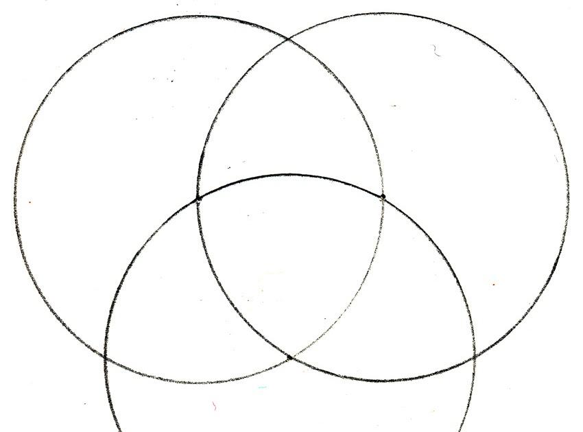 nuncketest sacred geometry trinity