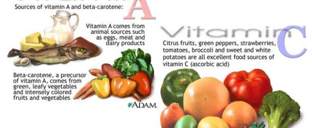 Efek Kelebihan Vitamin C dan E