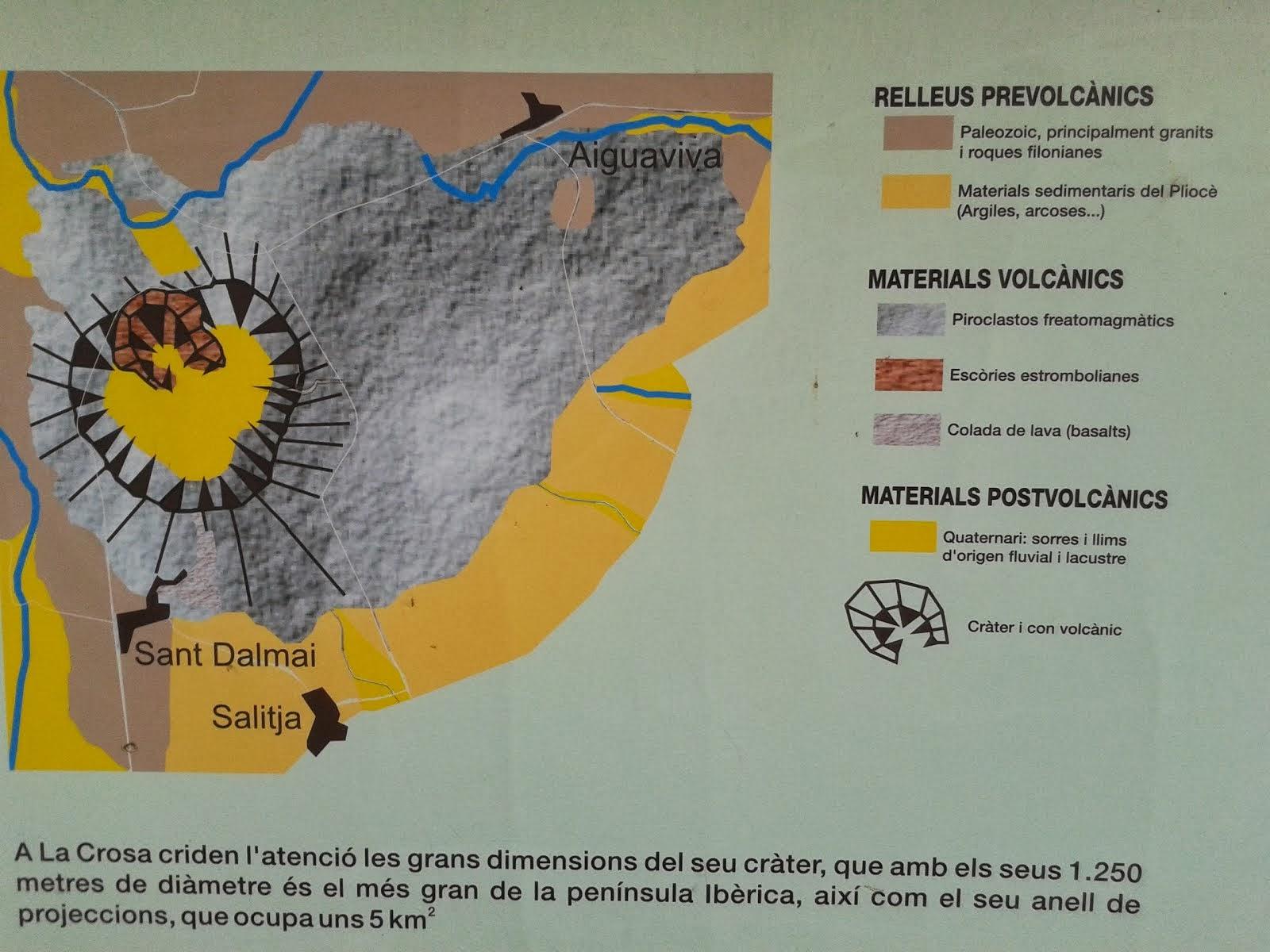 Relleus i materials del volcà de la Crosa