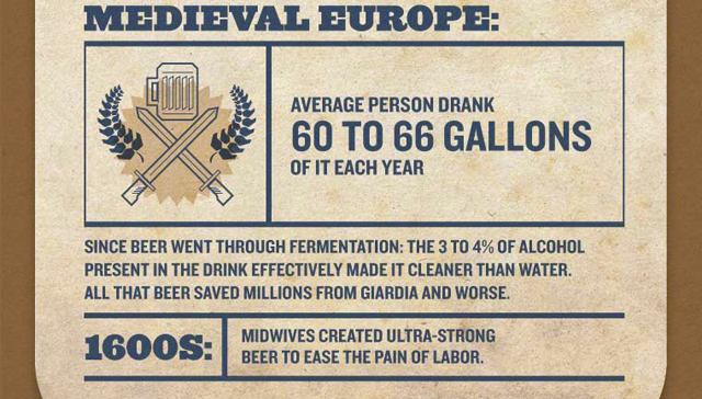 medieval beer was cleaner than water