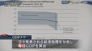 GDP ナウ