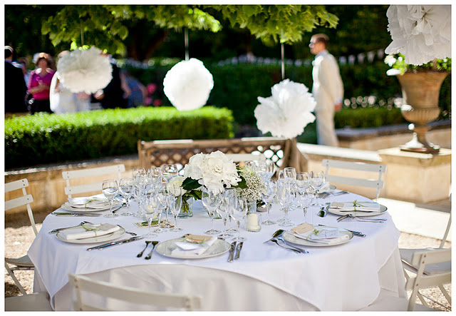 Wedding Planning-Wedding Ideas