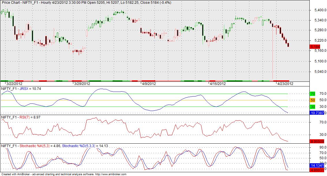 Nifty swing trading strategies