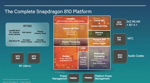 Svelati i nuovi chipset a 64bit Snapdragon 810 e 808