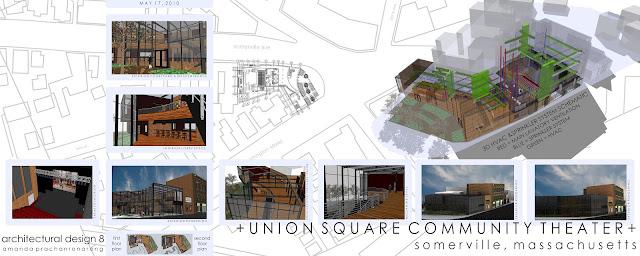 Architecture Board Presentations6