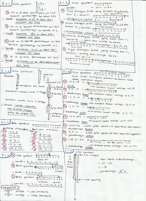 Soal Matematika I.3